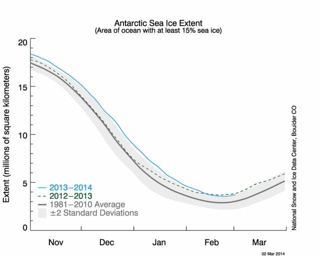0214 antarct